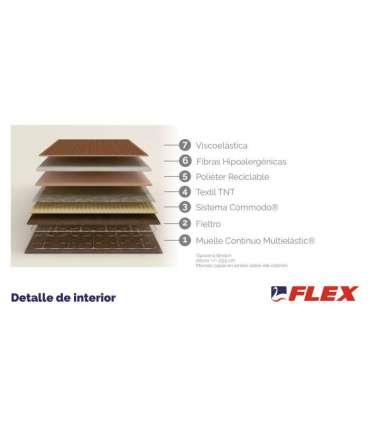 FLEX Colchón juvenil muelles Junior Visco A, 90 x 190 cm